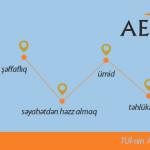 Aero tour