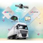 GPS İzləmə Sistemi